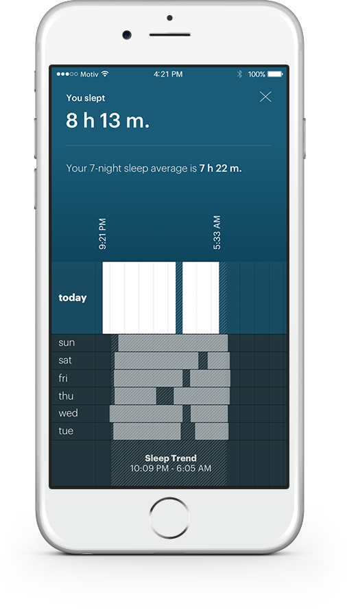 Every morning, the Motiv App starts your day with you. The app automatically displays your night's sleep, no action required. And Motiv Ring uses your heart rate data from when you're asleep to calculate your resting heart rate in order to get the most reliable data.