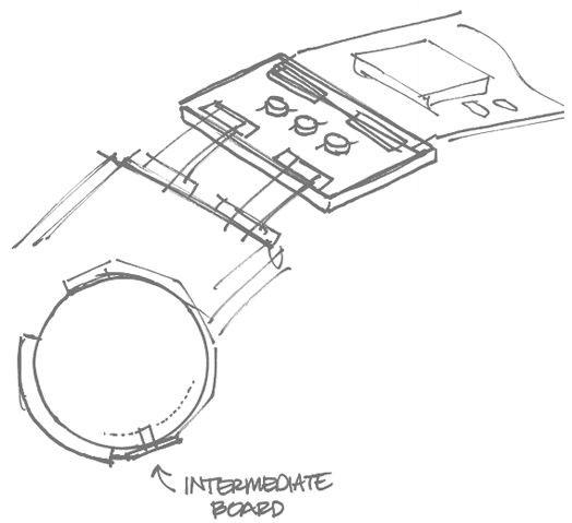 Motiv ring internals
